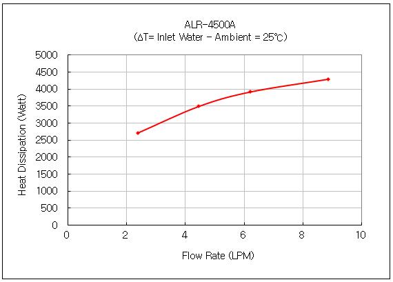 alr-4500a_g1.png