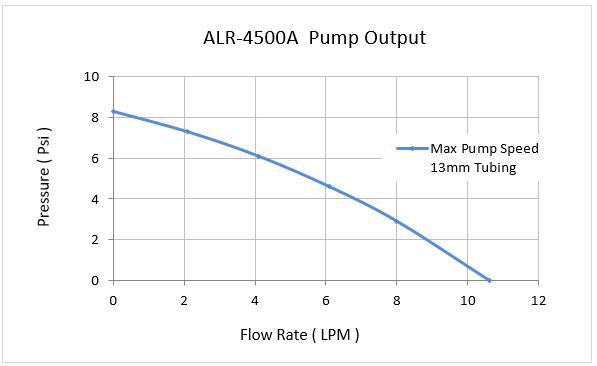 alr-4500a_g2.png