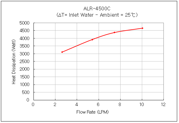 alr-4500c_g1.png