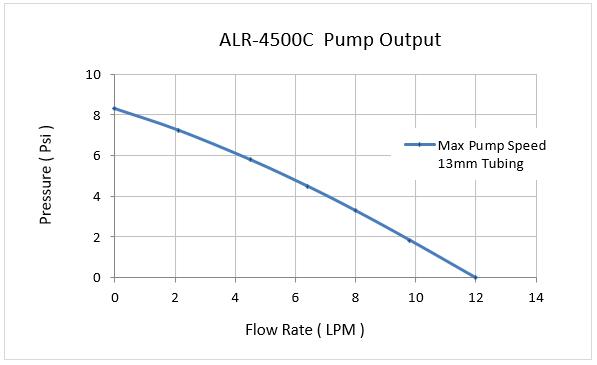 alr-4500c_g2.png