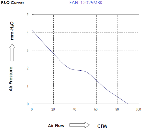 fan-12025mbk_g1.png