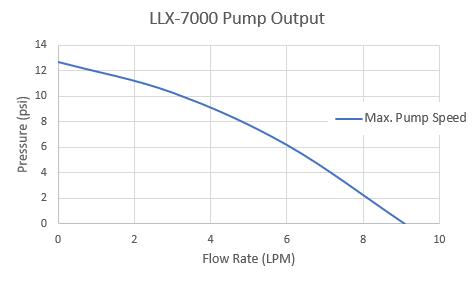 llx-7000_g2.png